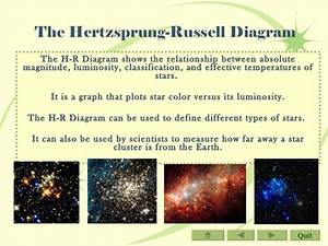 Interactive Powerpoint  Classifying Stars