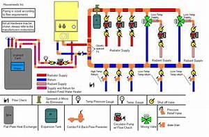 U512a U96c5 Indirect Hot Water Heater Piping Diagram