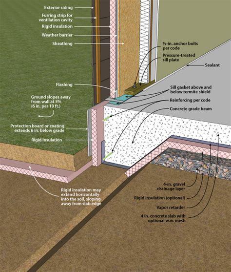 DOE Building Foundations Section 4 2 Grade Beam/Exterior