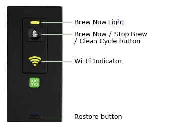 The fresh brew™ timer feature will. Mr Coffee Clean Light Flashing