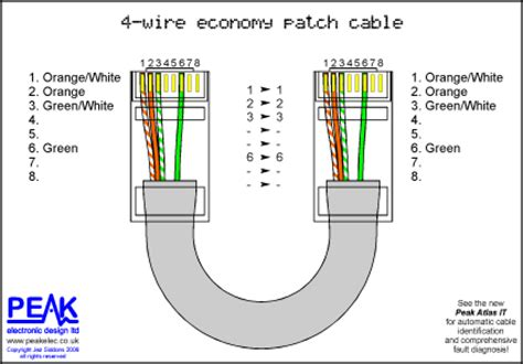 peak electronic design limited wiring diagrams patch cables crossover cables
