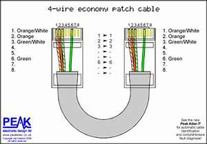 Peak Electronic Design Limited