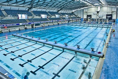 Swimming - SIV