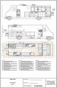 Food Inspiration Food Truck Plans | FashionViral ...