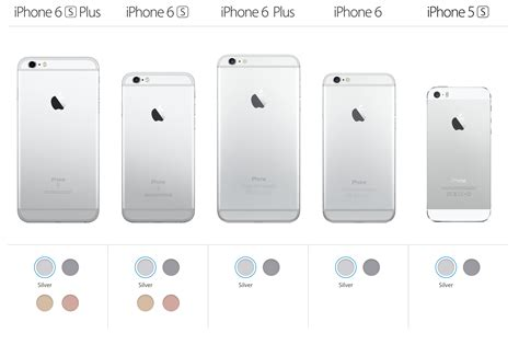 iphone 6s plus availability new apple iphones and ipads australian pricing and