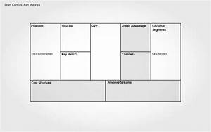 uvp template proven industry example With minimum viable product template