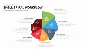 Shell Spiral Workflow Powerpoint Keynote Template
