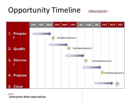 Business Quarters High Tech Quarterly Business Review Template