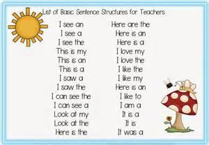 Basic Sentence Structure Kindergarten