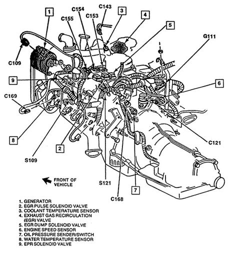 1989 Chevy 305 Wiring Harnes Diagram by Firing Order For 350 Chevy Motor Impremedia Net