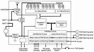 Hyundai Santa Fe Brakes Wiring Diagrams