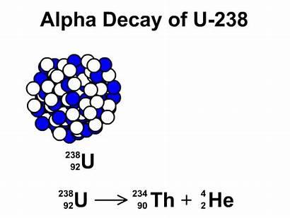 Decay Uranium 238 Equation Radioactive Alpha Sao