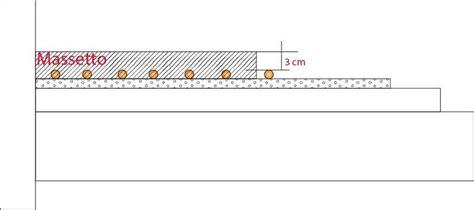 Massetto Riscaldamento A Pavimento by Il Massetto Su Impianto Di Riscaldamento A Pavimento O