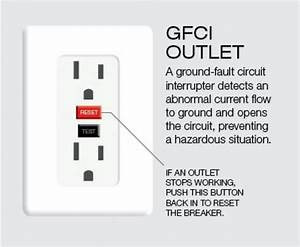 New Gfci Outlet Requirements Create A Safer Home