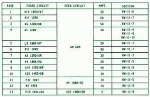 2001 Jeep Wrangler Fuse Box : 95 jeep wrangler fuse box diagram auto fuse box diagram ~ A.2002-acura-tl-radio.info Haus und Dekorationen