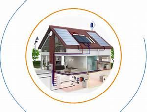 Luft Wasser Wärmepumpe Preis : baukonzept massivhaus in leipzig und karlsruhe bauen ~ Lizthompson.info Haus und Dekorationen