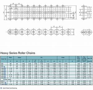 Roller Chain Size Chart