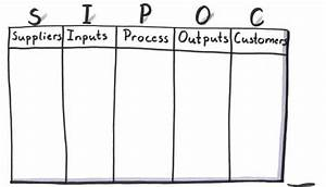 how to complete the sipoc diagram With six sigma diagram