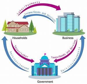 Economy Infographics Solution