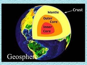 Geosphere - Earth's Spheres: ACCS