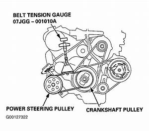 1996 Acura 2 5tl Serpentine Belt Routing And Timing Belt Diagrams