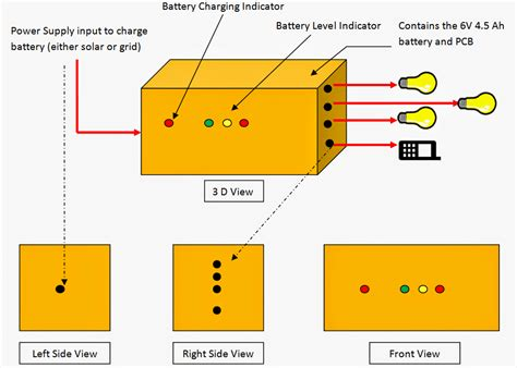 battery charger circuit   current protection