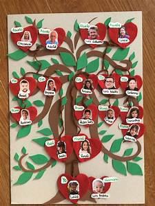 Family Tree Poster Project árbol Genealógico Arbol Genealogico Genetica Tree