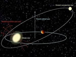 Mystery Of  U0026 39 Hot Jupiter U0026 39  Planets U0026 39  Crazy Orbits May Be Solved