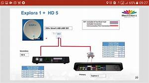 Dstv Extra View Installation Guide