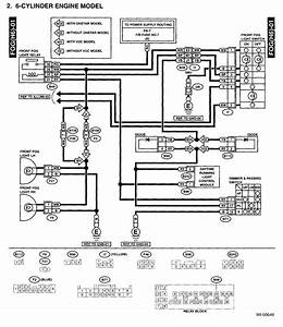 Jeep Sport Radio Wiring Diagram