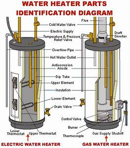 Electric Water Heater Parts Diagram