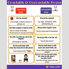 Nouns What Is A Noun? Useful Rules, List & Examples  7 E S L