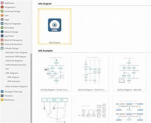 How To Make Uml Diagrams