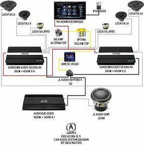 Car Sound System Diagram Nilza Net - 760x799