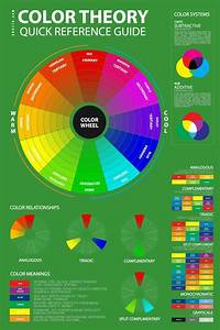 Color Palette Theory