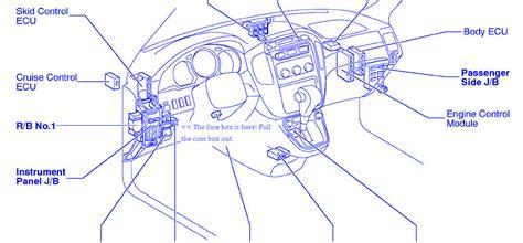 Toyota Highlander Door Fuse Box Block Circuit