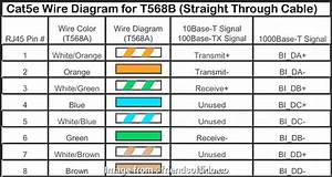 Network Cable Wiring Diagram Pdf New Cat5 Wiring Diagram