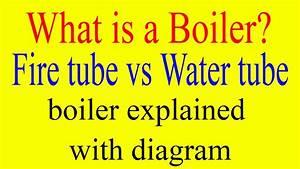 Fire Tube Boiler Diagram