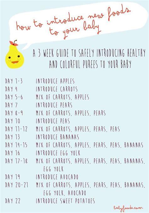 baby food charts ideas  pinterest baby food