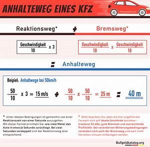 Reaktionszeit Berechnen : anhalteweg reaktionsweg bremsweg fahrschule 2018 ~ Themetempest.com Abrechnung