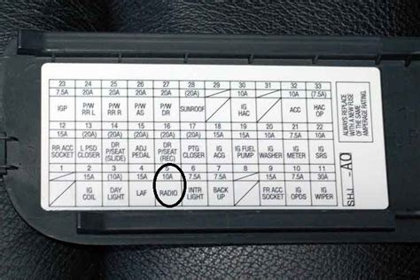 Honda 2000 Fuse Box Display by My 2007 Honda Odyssey Dvd Player Says Loading But Nothing