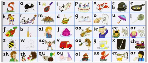 Jolly Phonics Letter Sound Strips (pack Of 30 Strips)  Phonics Club