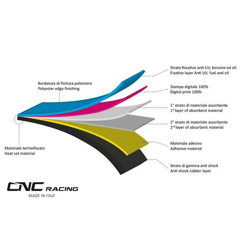 Karpet All New Crv By Oz Garage cnc racing pramac garage carpet for ducati