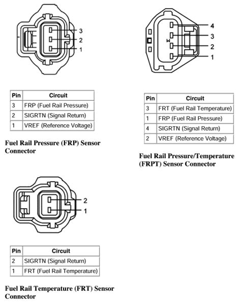 2006 F-150 P0193 Fuel Rail Pressure High - F150online Forums