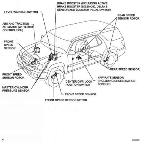 Parts Location Toyota Sequoia Repair
