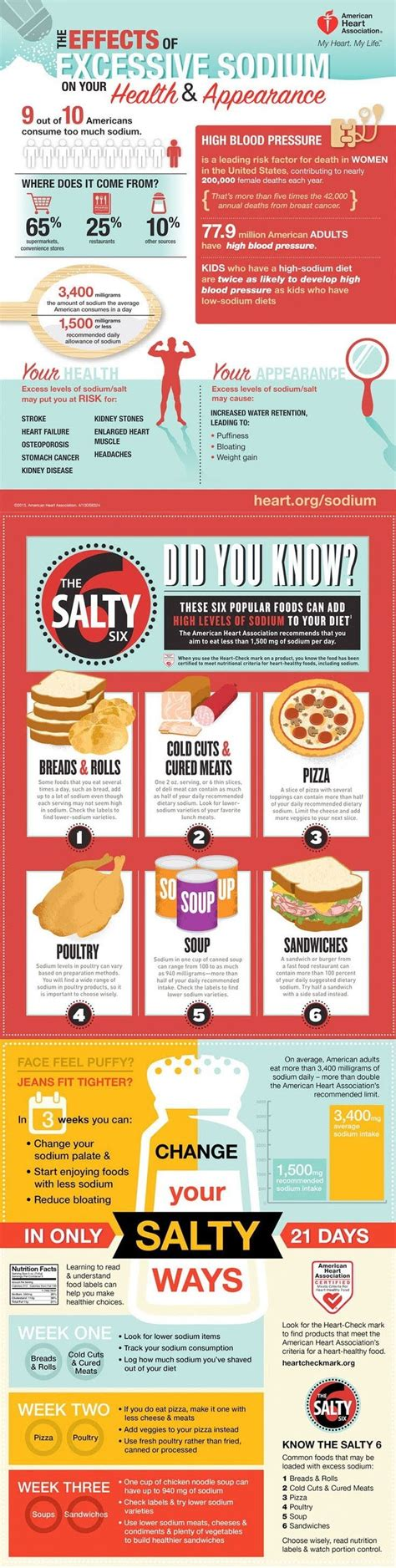 effects  excessive sodium   health
