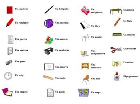 spanish classroom objects interactive activity powerpoint
