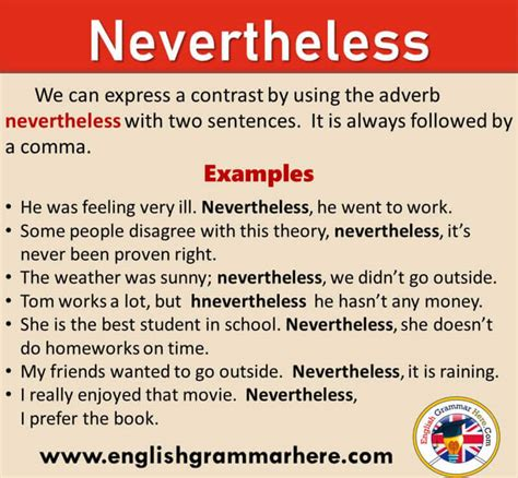 The sense of never here is not at all; How To Use NEVERTHELESS in English, Definition and Example ...
