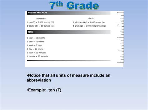 grade math staar conversion chart staar chart
