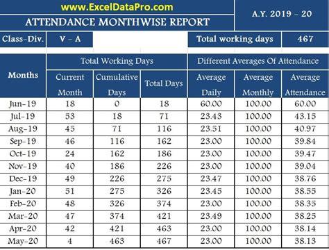 cbse school attendance sheet excel template